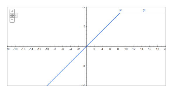linear_function
