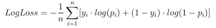log loss