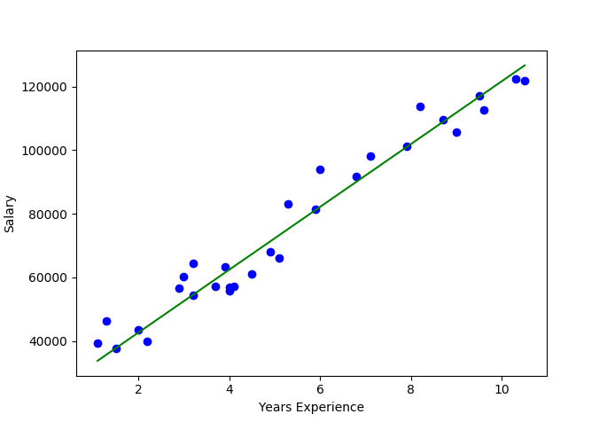 keras linear regression