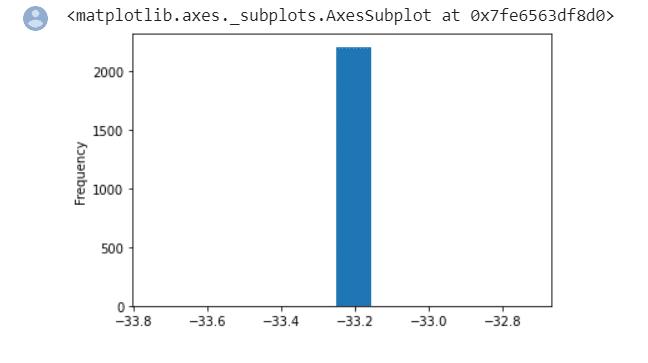 elo target outlier